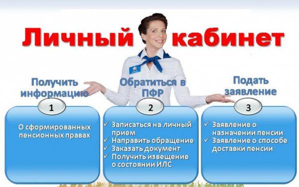личный кабинет пфр москва